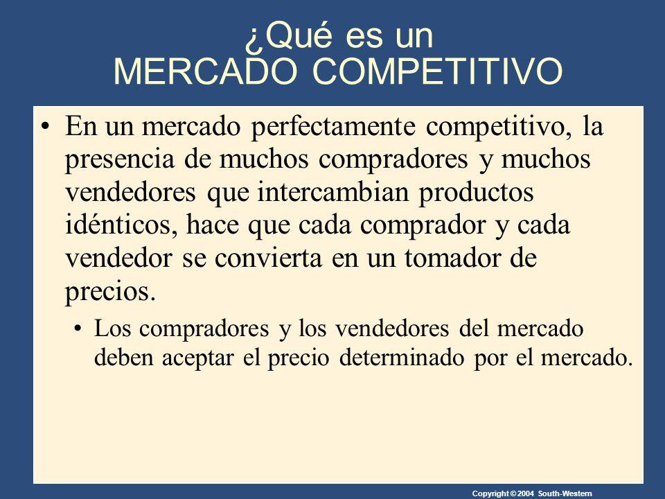Copyright © 2004 South-Western El ingreso de una empresa competitiva El ingreso total es igual al precio del mercado por la cantidad vendida.