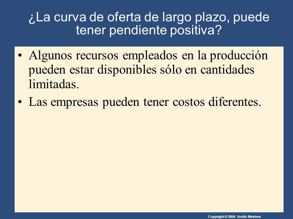 Copyright © 2004 South-Western ¿La curva de oferta de largo plazo, puede tener pendiente positiva.