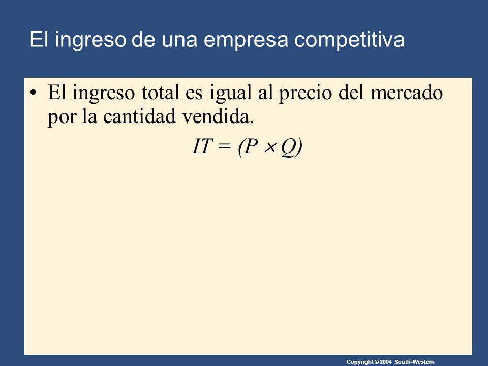 Copyright © 2004 South-Western LA CURVA DE OFERTA EN UN MERCADO COMPETITIVO La curva de oferta de largo plazo de una empresa competitiva, es la porción de su curva de costo marginal arriba del costo medio.