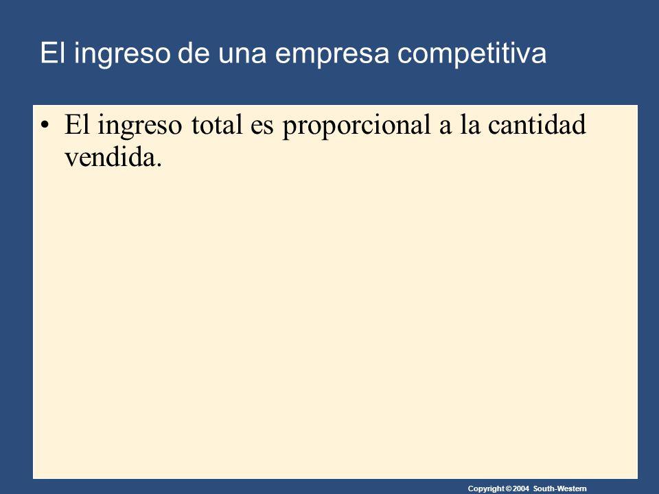 Copyright © 2004 South-Western El ingreso total es proporcional a la cantidad vendida.