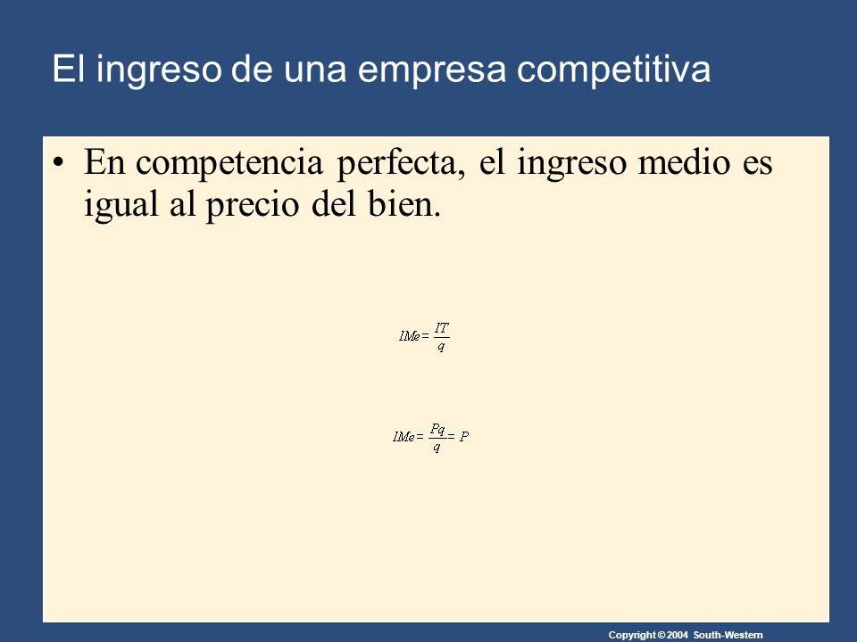 El beneficio como el área entre el precio y el costo medio Copyright © 2004 South-Western (a) La empresa obtiene beneficios Q 0 P P=IMe= IMg CMeCMg P CMe Q (Cantidad que maximiza el beneficio) Profit