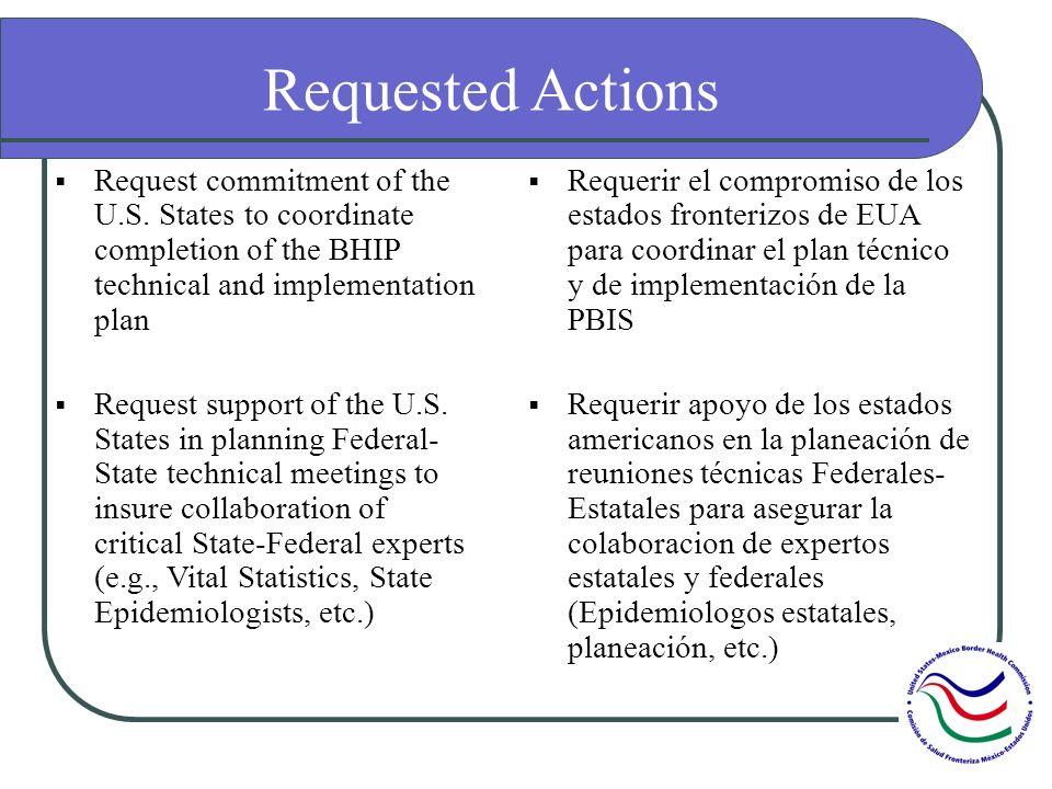 Conducted meeting of representatives of U.S.