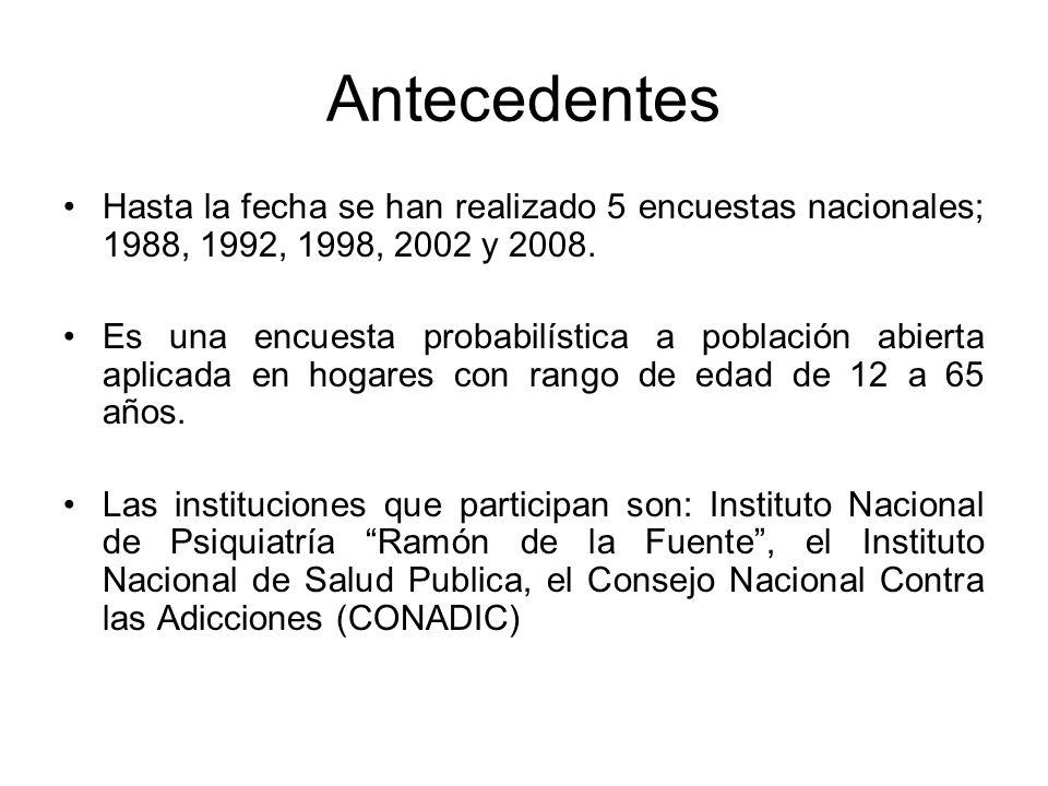 Antecedentes Hasta la fecha se han realizado 5 encuestas nacionales; 1988, 1992, 1998, 2002 y 2008.