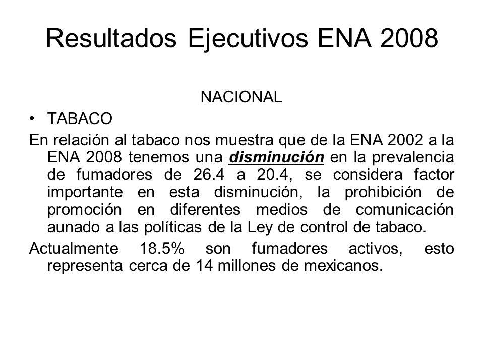 Resultados Ejecutivos ENA 2008 NACIONAL TABACO En relación al tabaco nos muestra que de la ENA 2002 a la ENA 2008 tenemos una disminución en la prevalencia de fumadores de 26.4 a 20.4, se considera factor importante en esta disminución, la prohibición de promoción en diferentes medios de comunicación aunado a las políticas de la Ley de control de tabaco.
