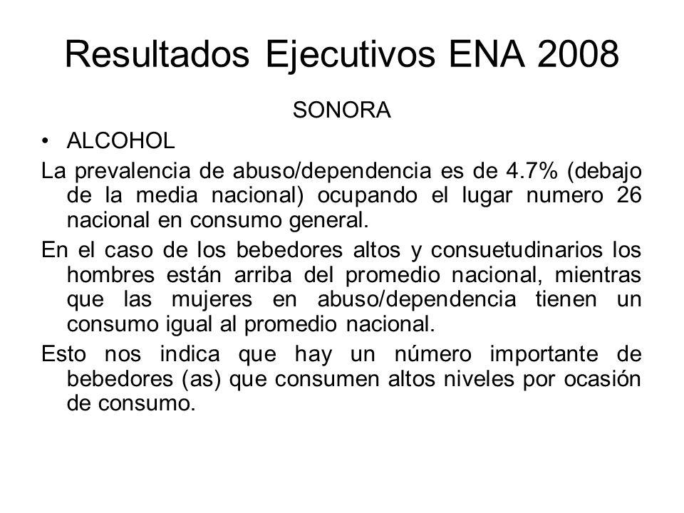 Resultados Ejecutivos ENA 2008 SONORA ALCOHOL La prevalencia de abuso/dependencia es de 4.7% (debajo de la media nacional) ocupando el lugar numero 26 nacional en consumo general.