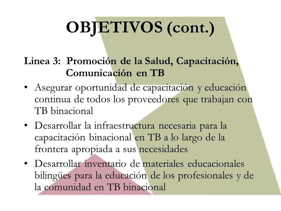 OBJETIVOS (cont.) Linea 3: Promoción de la Salud, Capacitación, Comunicación en TB Asegurar oportunidad de capacitación y educación continua de todos los proveedores que trabajan con TB binacional Desarrollar la infraestructura necesaria para la capacitación binacional en TB a lo largo de la frontera apropiada a sus necesidades Desarrollar inventario de materiales educacionales bilingües para la educación de los profesionales y de la comunidad en TB binacional