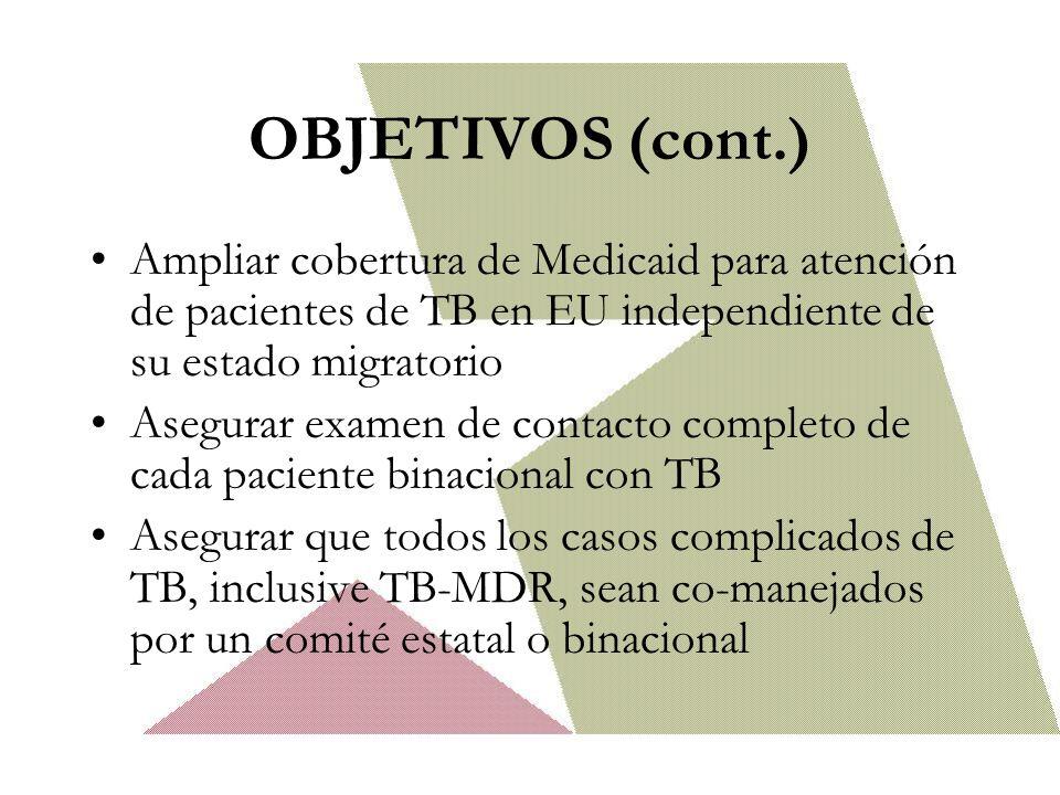 OBJETIVOS (cont.) Ampliar cobertura de Medicaid para atención de pacientes de TB en EU independiente de su estado migratorio Asegurar examen de contacto completo de cada paciente binacional con TB Asegurar que todos los casos complicados de TB, inclusive TB-MDR, sean co-manejados por un comité estatal o binacional