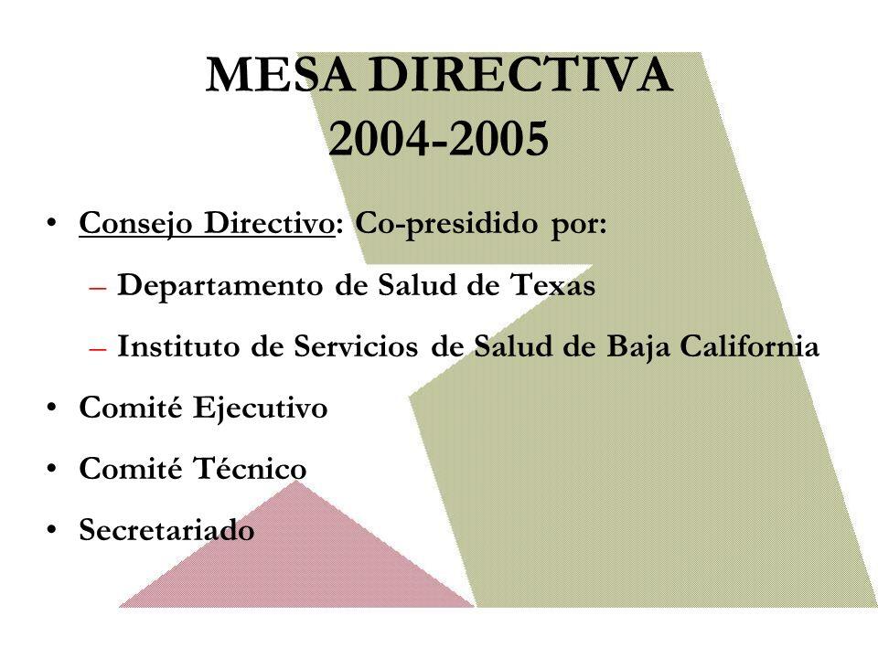 MESA DIRECTIVA 2004-2005 Consejo Directivo: Co-presidido por: –Departamento de Salud de Texas –Instituto de Servicios de Salud de Baja California Comité Ejecutivo Comité Técnico Secretariado