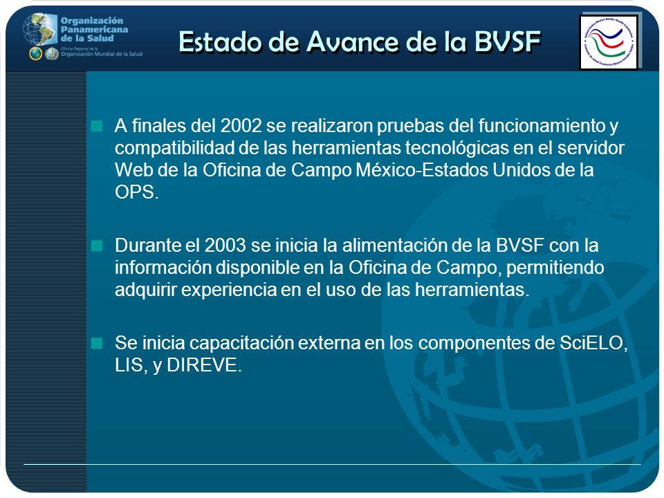 Estado de Avance de la BVSF A finales del 2002 se realizaron pruebas del funcionamiento y compatibilidad de las herramientas tecnológicas en el servid