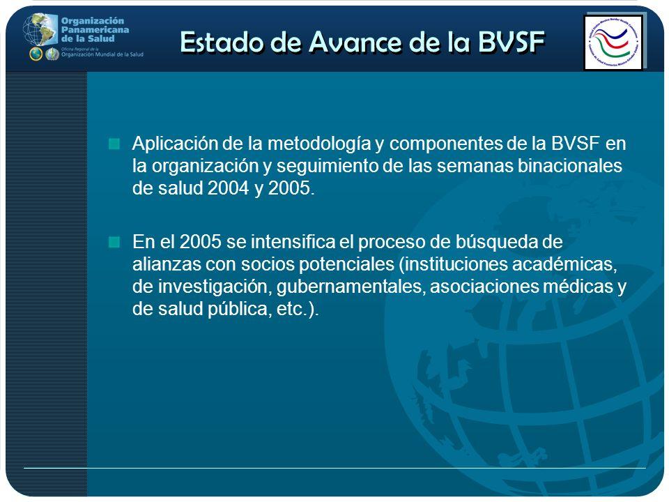Estado de Avance de la BVSF Aplicación de la metodología y componentes de la BVSF en la organización y seguimiento de las semanas binacionales de salu