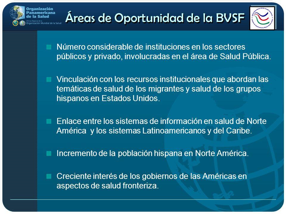 Áreas de Oportunidad de la BVSF Número considerable de instituciones en los sectores públicos y privado, involucradas en el área de Salud Pública. Vin