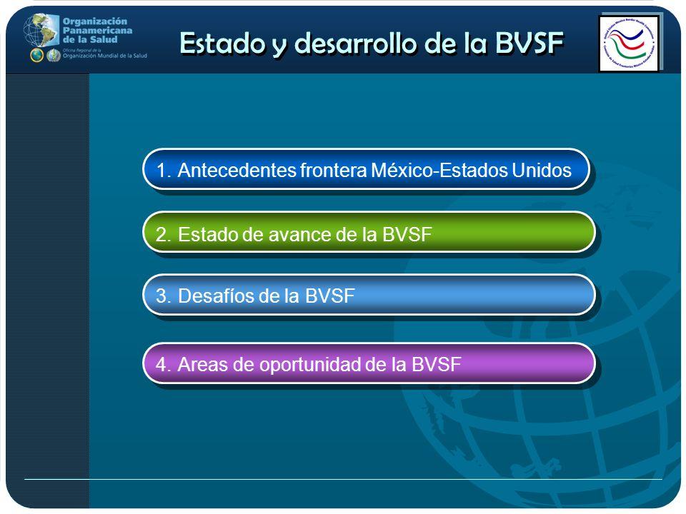 Estado y desarrollo de la BVSF 1. Antecedentes frontera México-Estados Unidos 2. Estado de avance de la BVSF 3. Desafíos de la BVSF 4. Areas de oportu