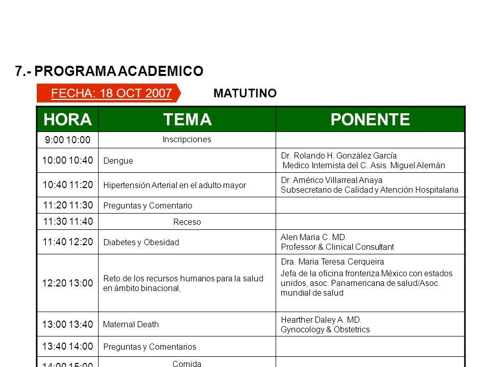 HORA TEMAPONENTE 9:00 10:00 Inscripciones 10:00 10:40 Dengue Dr.