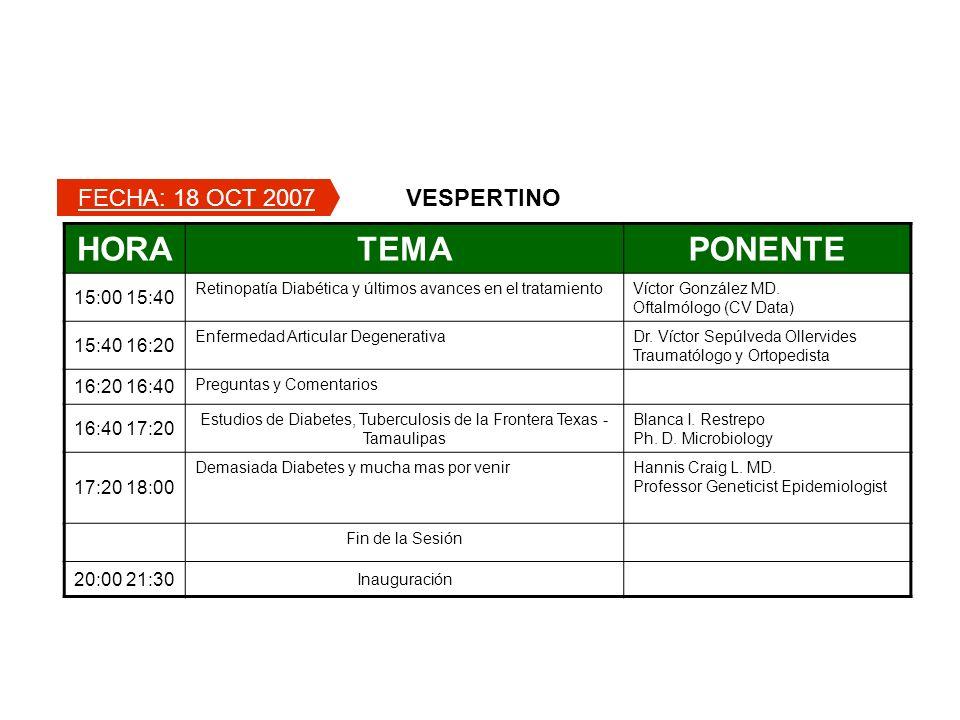 HORATEMAPONENTE 15:00 15:40 Retinopatía Diabética y últimos avances en el tratamientoVíctor González MD.