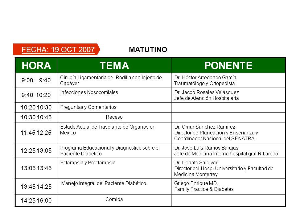 HORA TEMAPONENTE 9:00 : 9:40 Cirugía Ligamentaría de Rodilla con Injerto de Cadáver Dr.