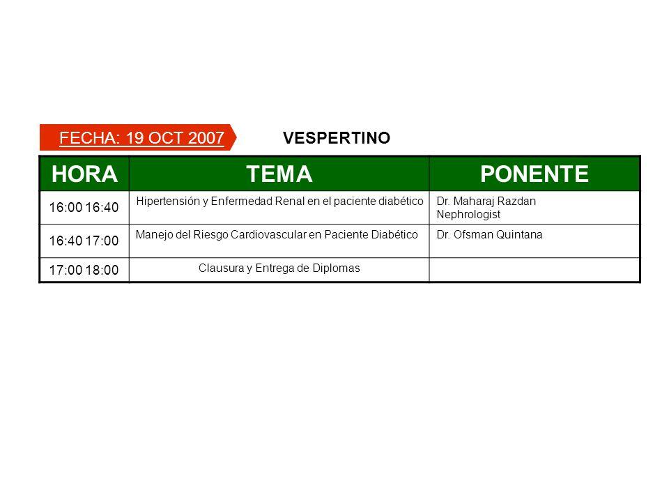 HORATEMAPONENTE 16:00 16:40 Hipertensión y Enfermedad Renal en el paciente diabéticoDr.