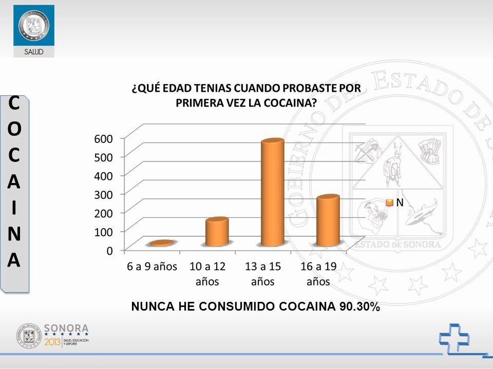 COCAINACOCAINA COCAINACOCAINA NUNCA HE CONSUMIDO COCAINA 90.30%
