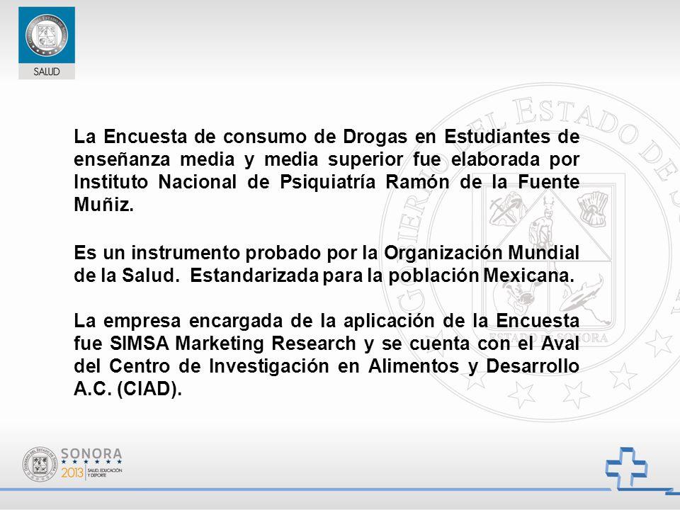 La Encuesta de consumo de Drogas en Estudiantes de enseñanza media y media superior fue elaborada por Instituto Nacional de Psiquiatría Ramón de la Fu