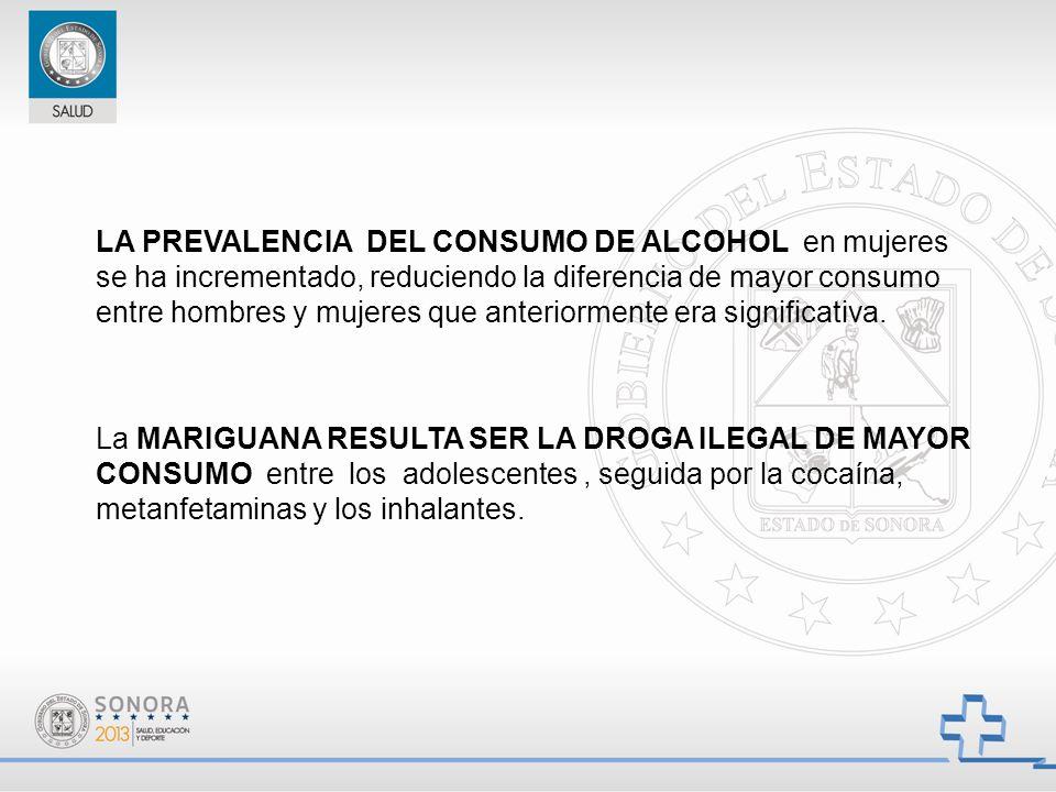LA PREVALENCIA DEL CONSUMO DE ALCOHOL en mujeres se ha incrementado, reduciendo la diferencia de mayor consumo entre hombres y mujeres que anteriormen