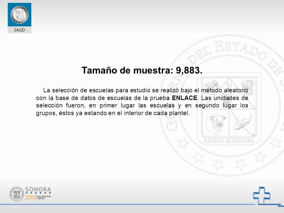 Tamaño de muestra: 9,883. La selección de escuelas para estudio se realizó bajo el método aleatorio con la base de datos de escuelas de la prueba ENLA