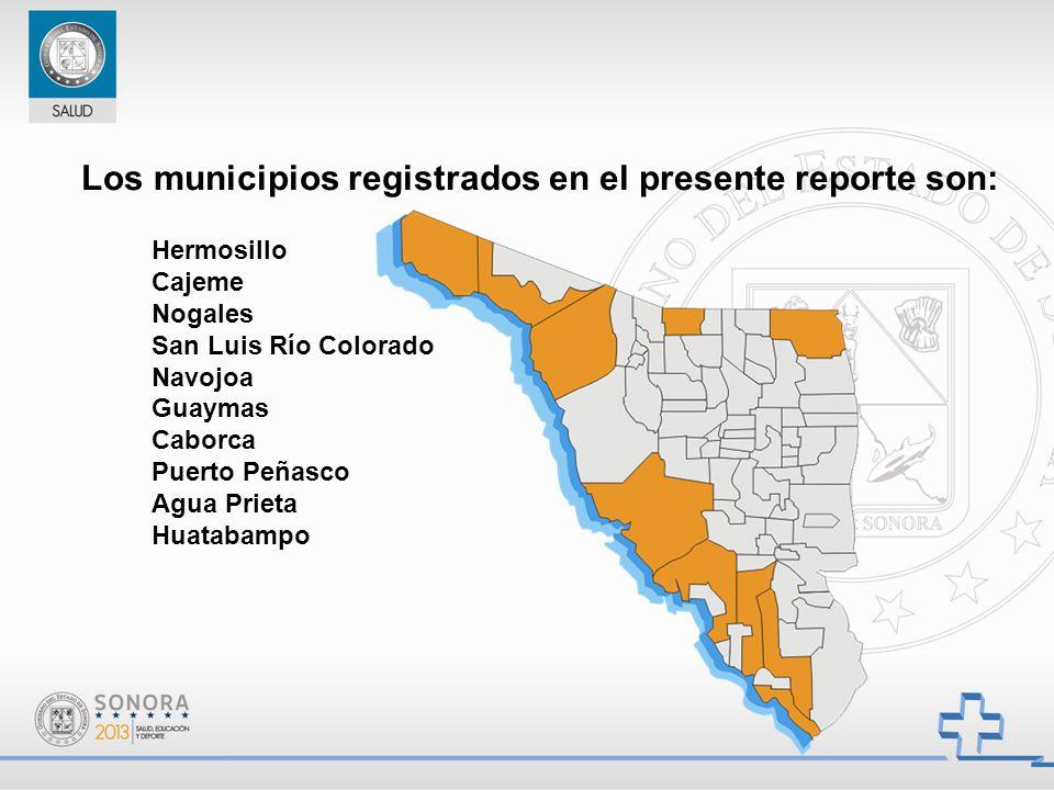 Hermosillo Cajeme Nogales San Luis Río Colorado Navojoa Guaymas Caborca Puerto Peñasco Agua Prieta Huatabampo Los municipios registrados en el present