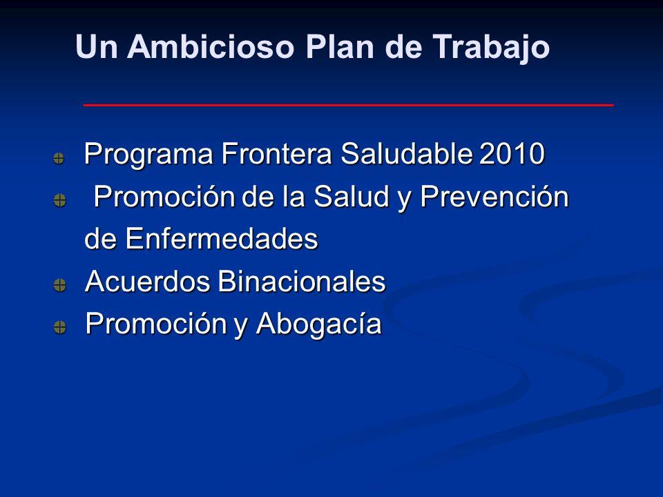 Programa Frontera Saludable 2010 Programa Frontera Saludable 2010 Promoción de la Salud y Prevención Promoción de la Salud y Prevención de Enfermedade