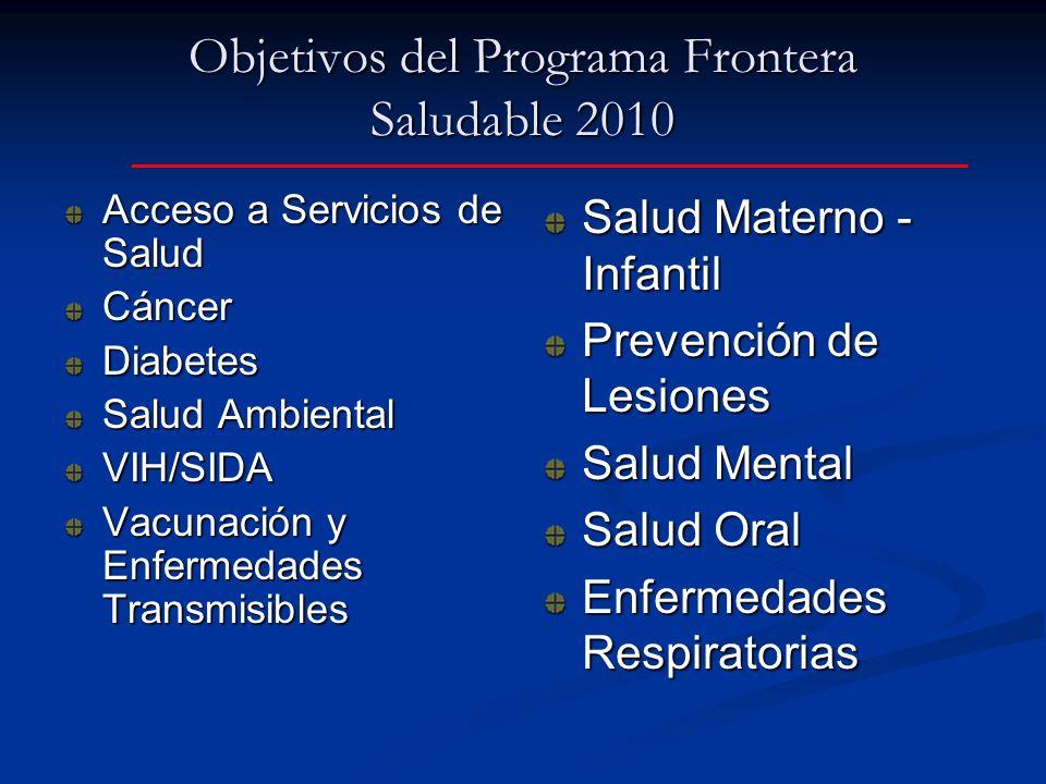 Objetivos del Programa Frontera Saludable 2010 Acceso a Servicios de Salud CáncerDiabetes Salud Ambiental VIH/SIDA Vacunación y Enfermedades Transmisi