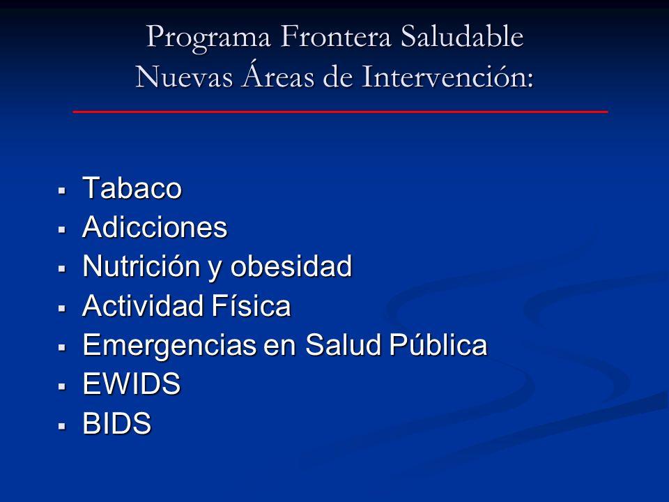 Programa Frontera Saludable Nuevas Áreas de Intervención: Tabaco Tabaco Adicciones Adicciones Nutrición y obesidad Nutrición y obesidad Actividad Físi