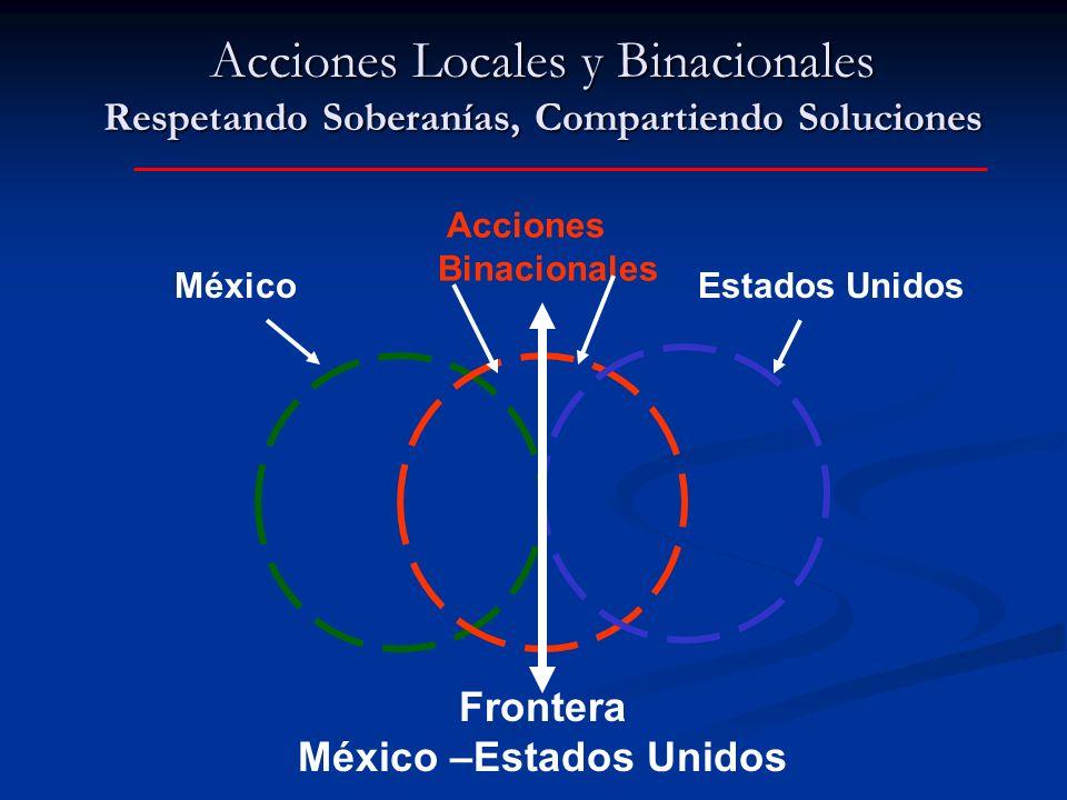 Acciones Locales y Binacionales Respetando Soberanías, Compartiendo Soluciones MéxicoEstados Unidos Acciones Binacionales Frontera México –Estados Uni