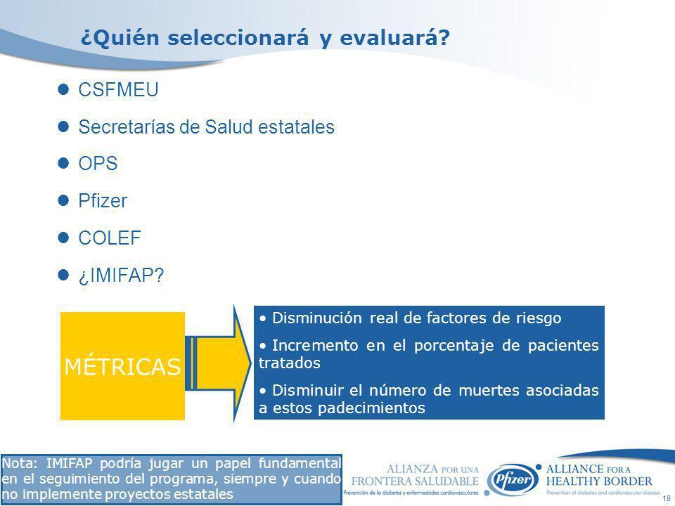 18 ¿Quién seleccionará y evaluará. CSFMEU Secretarías de Salud estatales OPS Pfizer COLEF ¿IMIFAP.