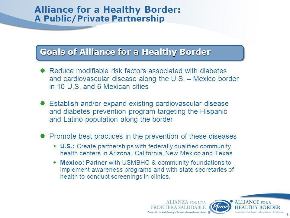 8 Alliance for a Healthy Border: A Public/Private Partnership Reduce modifiable risk factors associated with diabetes and cardiovascular disease along the U.S.