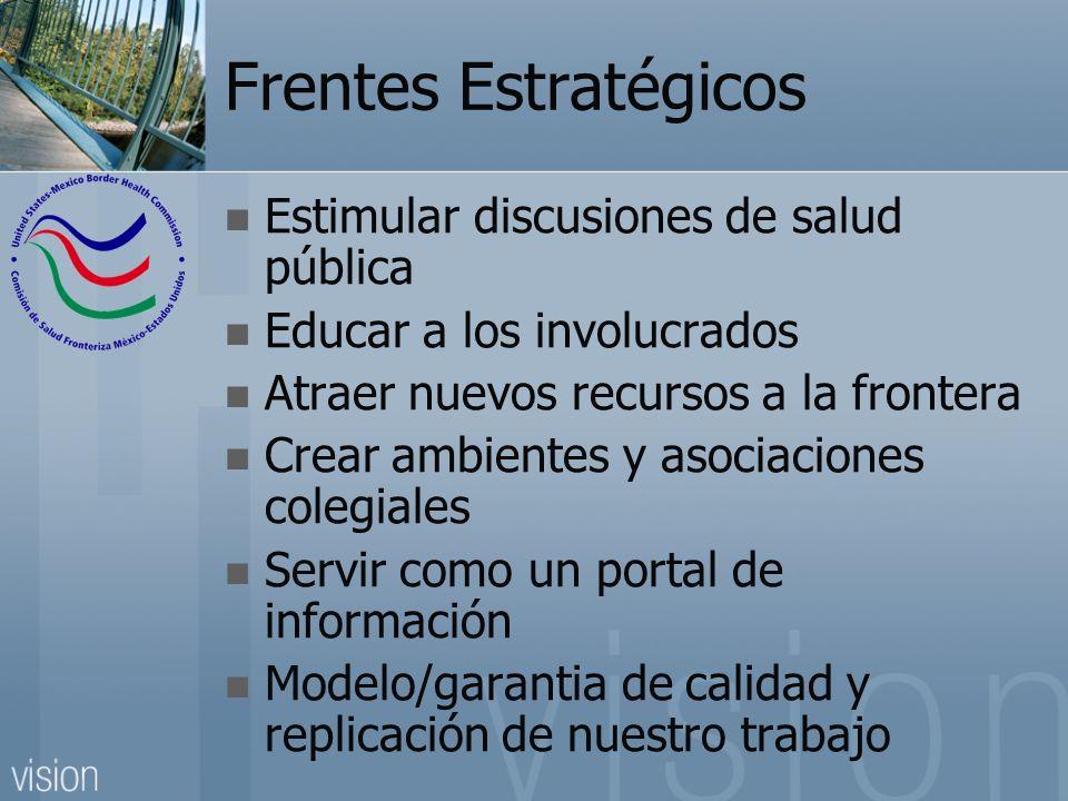 Frentes Estratégicos Estimular discusiones de salud pública Educar a los involucrados Atraer nuevos recursos a la frontera Crear ambientes y asociaciones colegiales Servir como un portal de información Modelo/garantia de calidad y replicación de nuestro trabajo