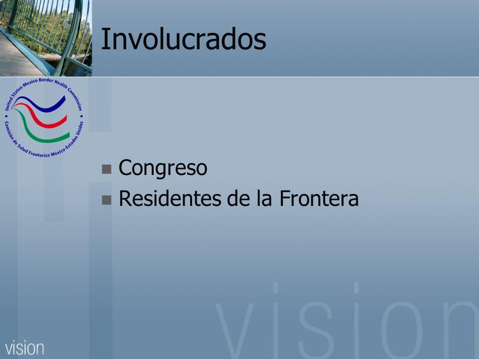Involucrados Congreso Residentes de la Frontera