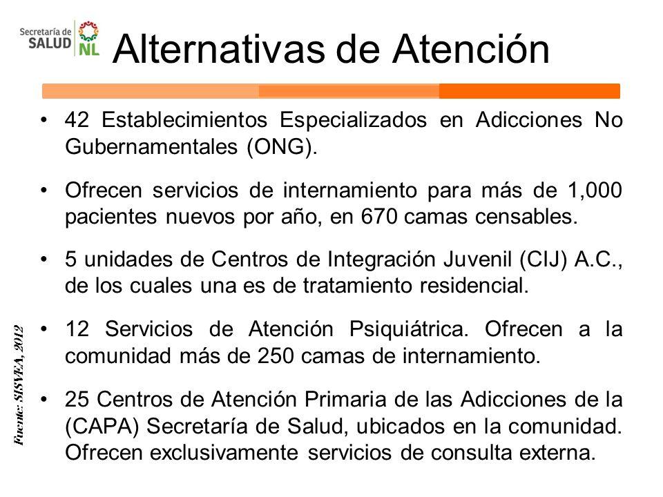 Alternativas de Atención 42 Establecimientos Especializados en Adicciones No Gubernamentales (ONG). Ofrecen servicios de internamiento para más de 1,0