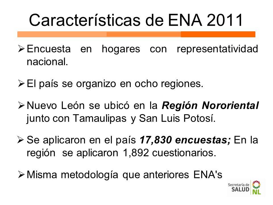 Características de ENA 2011 Encuesta en hogares con representatividad nacional. El país se organizo en ocho regiones. Nuevo León se ubicó en la Región