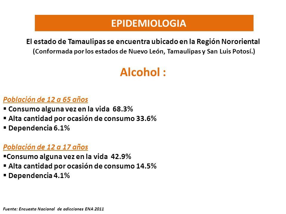 EPIDEMIOLOGIA El estado de Tamaulipas se encuentra ubicado en la Región Nororiental (Conformada por los estados de Nuevo León, Tamaulipas y San Luis P