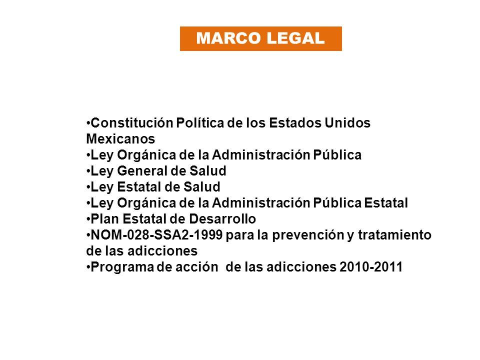 MARCO LEGAL Constitución Política de los Estados Unidos Mexicanos Ley Orgánica de la Administración Pública Ley General de Salud Ley Estatal de Salud