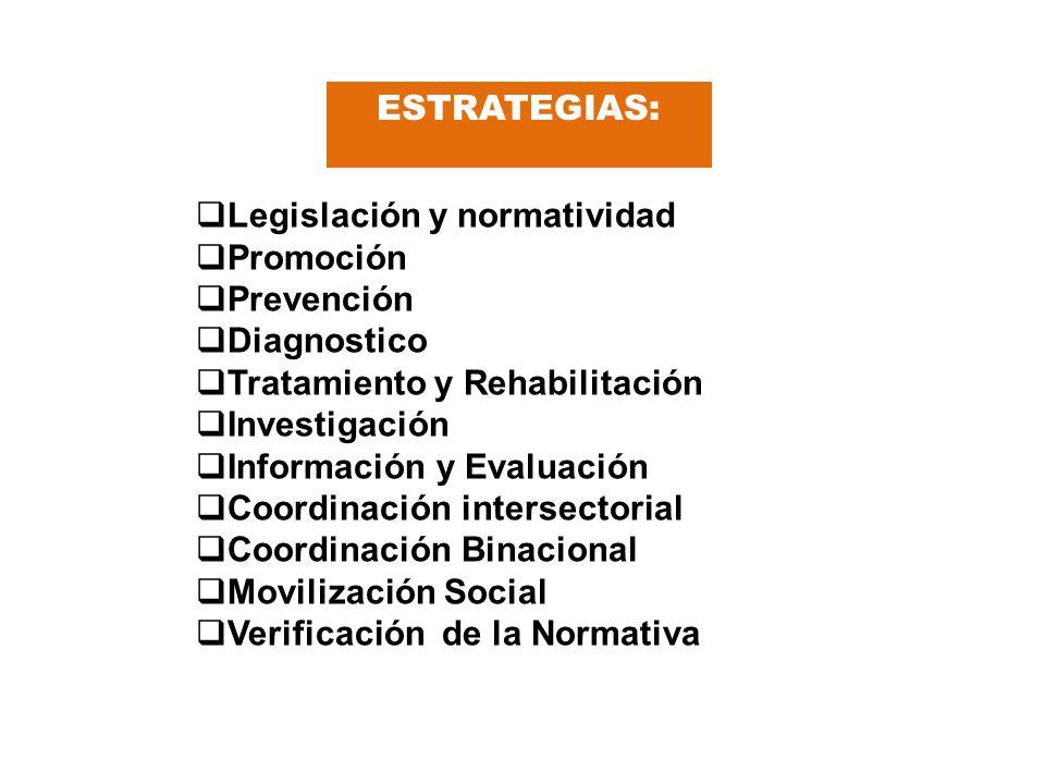 ESTRATEGIAS: Legislación y normatividad Promoción Prevención Diagnostico Tratamiento y Rehabilitación Investigación Información y Evaluación Coordinac