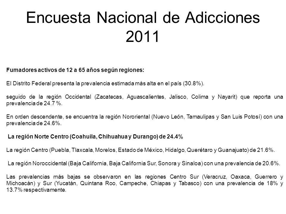 Fumadores activos de 12 a 65 años según regiones: El Distrito Federal presenta la prevalencia estimada más alta en el país (30.8%). seguido de la regi
