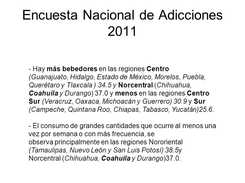 - Hay más bebedores en las regiones Centro (Guanajuato, Hidalgo, Estado de México, Morelos, Puebla, Querétaro y Tlaxcala ) 34.5 y Norcentral (Chihuahu