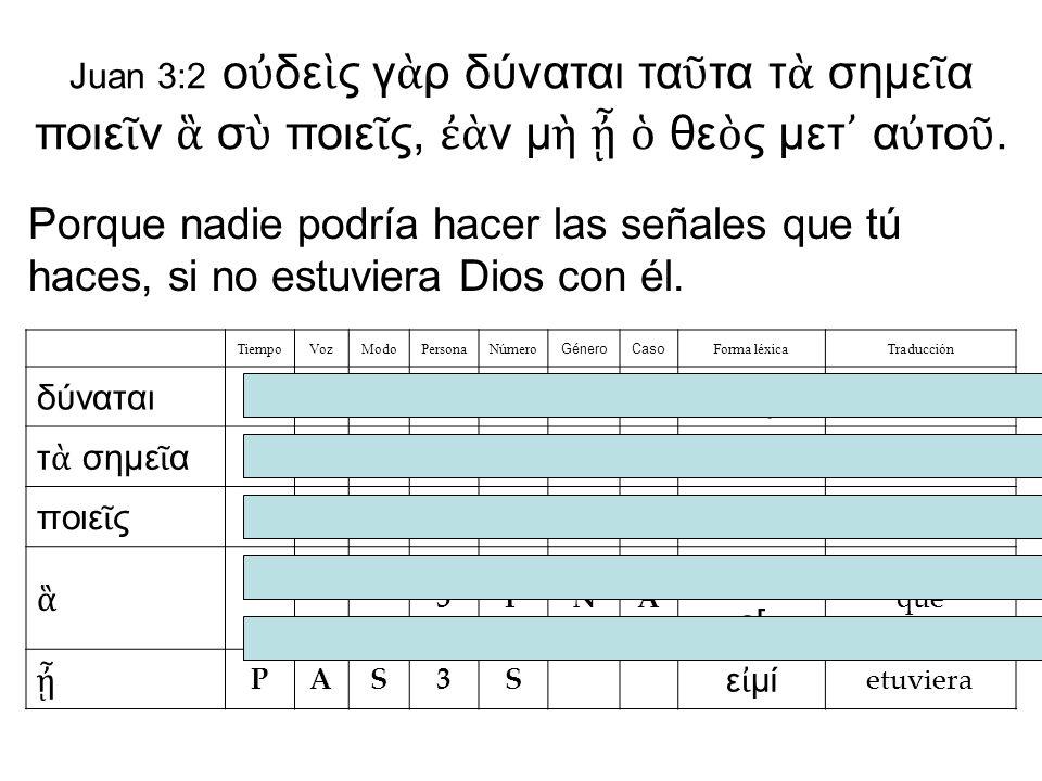 Jn 13:35 evn tou,tw| gnw,sontai pa,ntej (conocerán todos) o[ti evmoi.