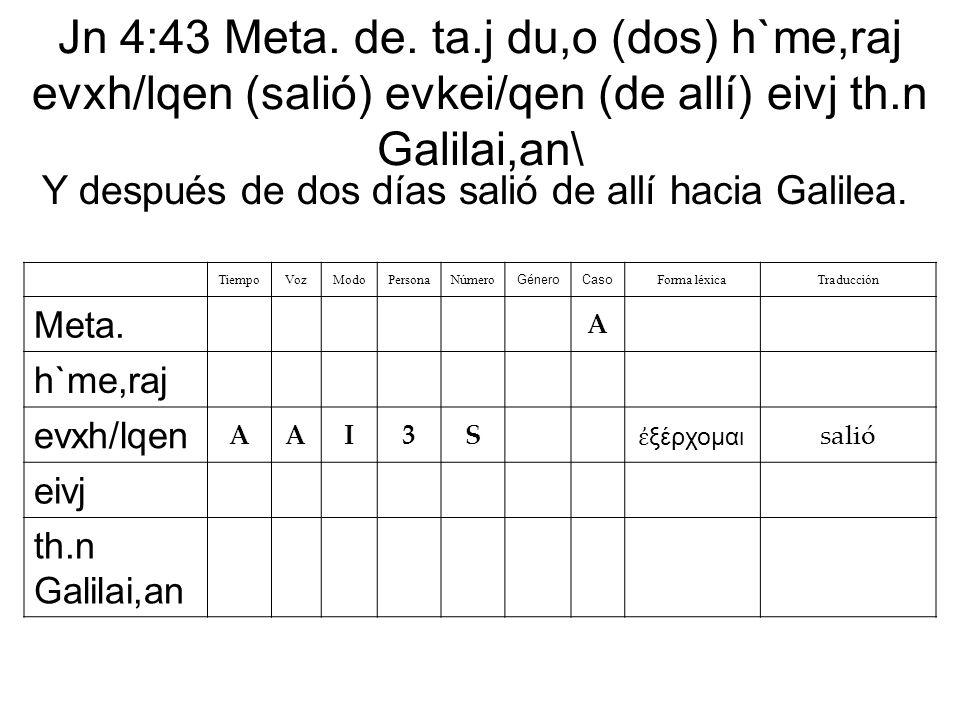 Jn 4:43 Meta. de. ta.j du,o (dos) h`me,raj evxh/lqen (salió) evkei/qen (de allí) eivj th.n Galilai,an\ TiempoVozModoPersonaNúmero GéneroCaso Forma léx