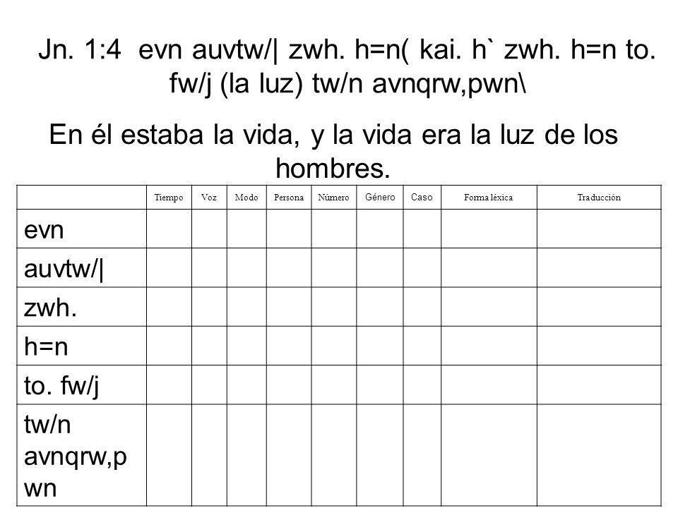 Jn. 1:4 evn auvtw/| zwh. h=n( kai. h` zwh. h=n to. fw/j (la luz) tw/n avnqrw,pwn\ TiempoVozModoPersonaNúmero GéneroCaso Forma léxicaTraducción evn auv