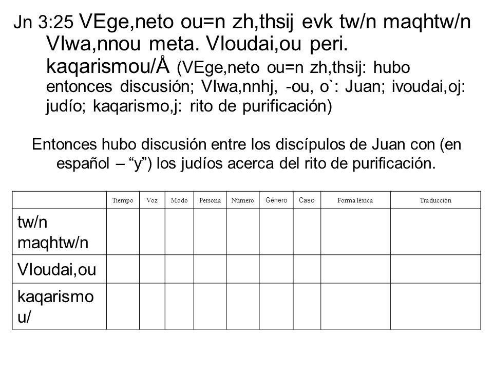 TiempoVozModoPersonaNúmero GéneroCaso Forma léxicaTraducción tw/n maqhtw/n VIoudai,ou kaqarismo u/ Entonces hubo discusión entre los discípulos de Jua