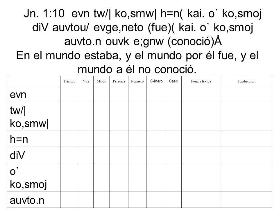 Jn. 1:10 evn tw/| ko,smw| h=n( kai. o` ko,smoj diV auvtou/ evge,neto (fue)( kai. o` ko,smoj auvto.n ouvk e;gnw (conoció)Å TiempoVozModoPersonaNúmero G