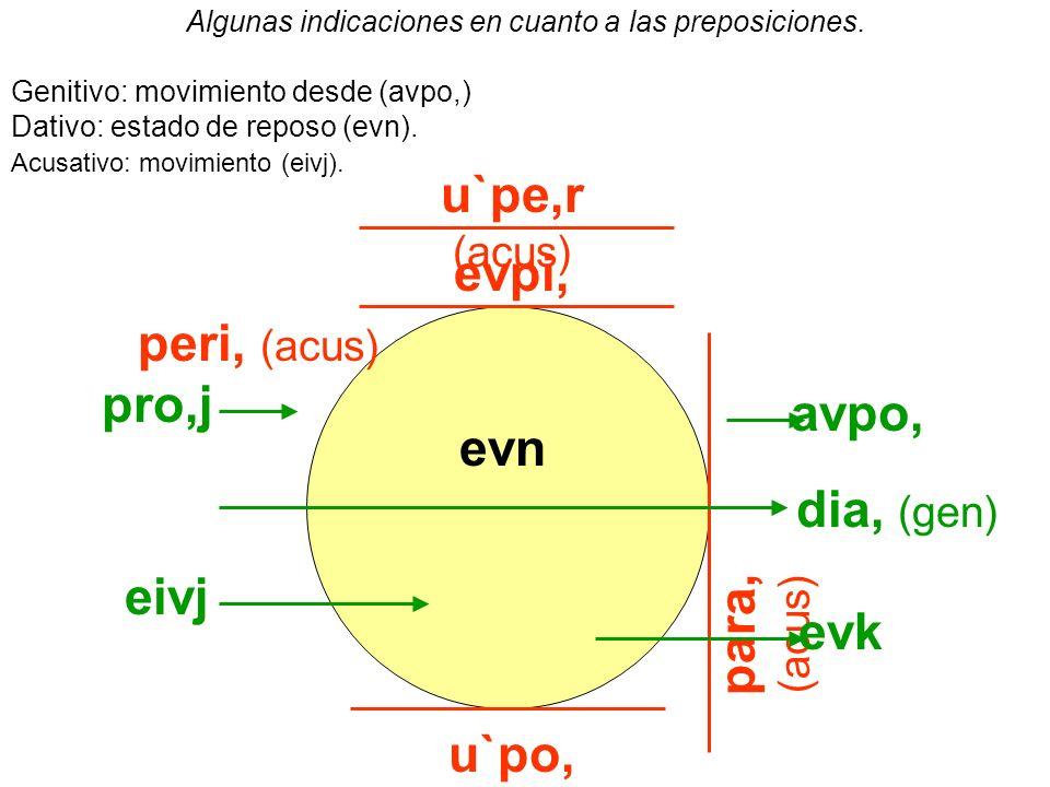 u`pe,r (acus) Algunas indicaciones en cuanto a las preposiciones. Genitivo: movimiento desde (avpo,) Dativo: estado de reposo (evn). Acusativo: movimi