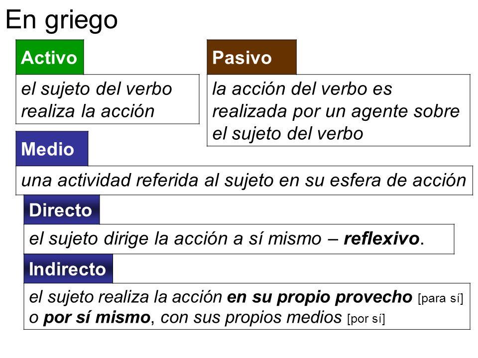 Activo el sujeto del verbo realiza la acción Pasivo la acción del verbo es realizada por un agente sobre el sujeto del verbo En griego Medio una activ