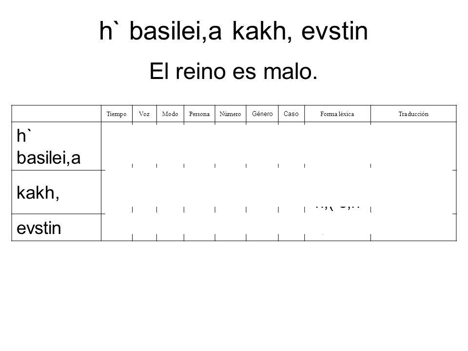 h` basilei,a kakh, evstin TiempoVozModoPersonaNúmero GéneroCaso Forma léxicaTraducción h` basilei,a SFN basilei, a h` el reino kakh, SFN kako,j( h,( o