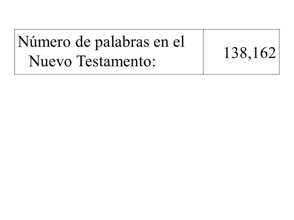 Número de palabras en el Nuevo Testamento: 138,162 Veces que aparecen las palabras aprendidas hasta la fecha: 33,797 Porcentaje de las palabras del Nu