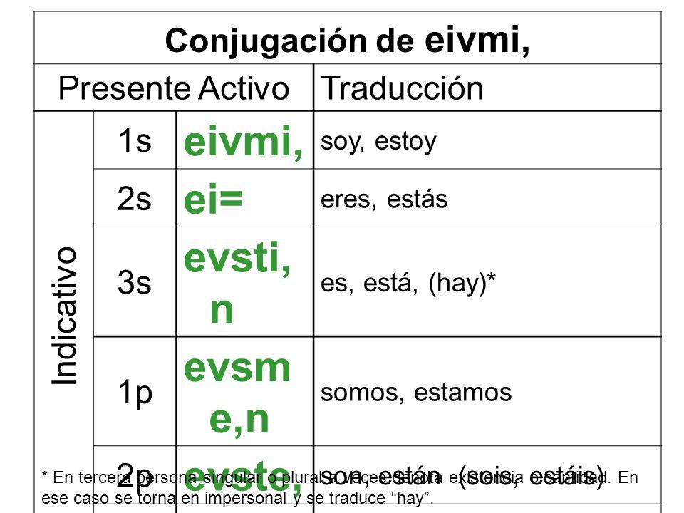 Conjugación de eivmi, Presente ActivoTraducción 1s eivmi, soy, estoy 2s ei= eres, estás 3s evsti, n es, está, (hay)* 1p evsm e,n somos, estamos 2p evs